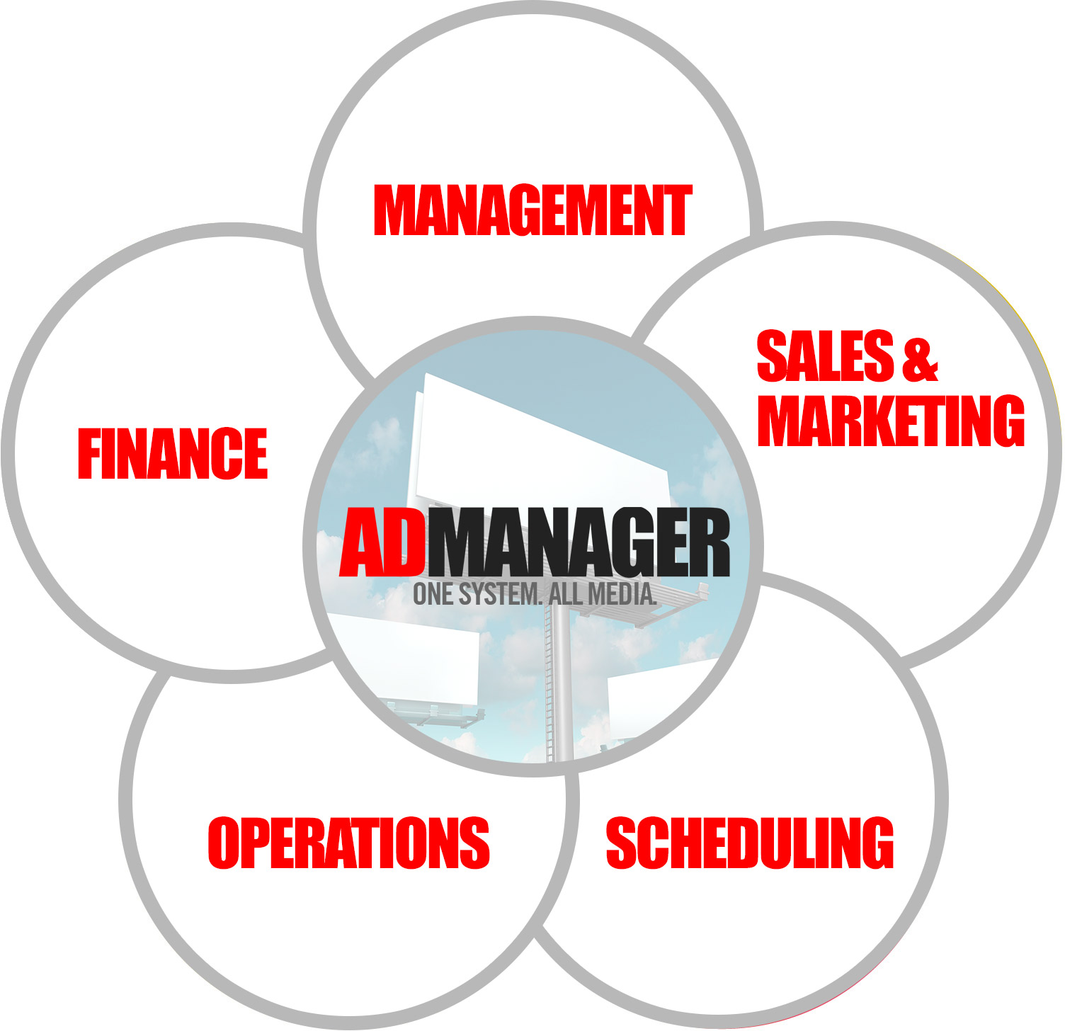 AM_WS_AdManagerChart